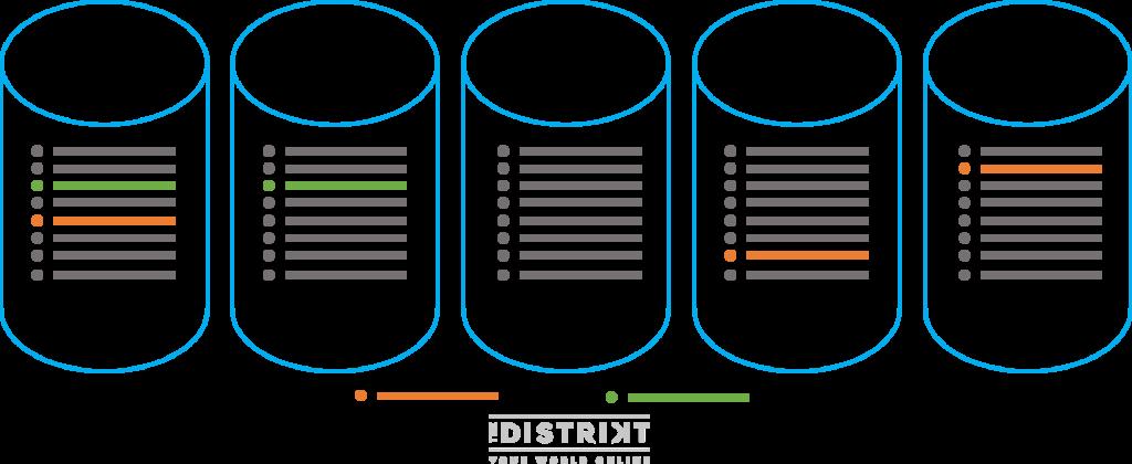 Data Driven Personas
